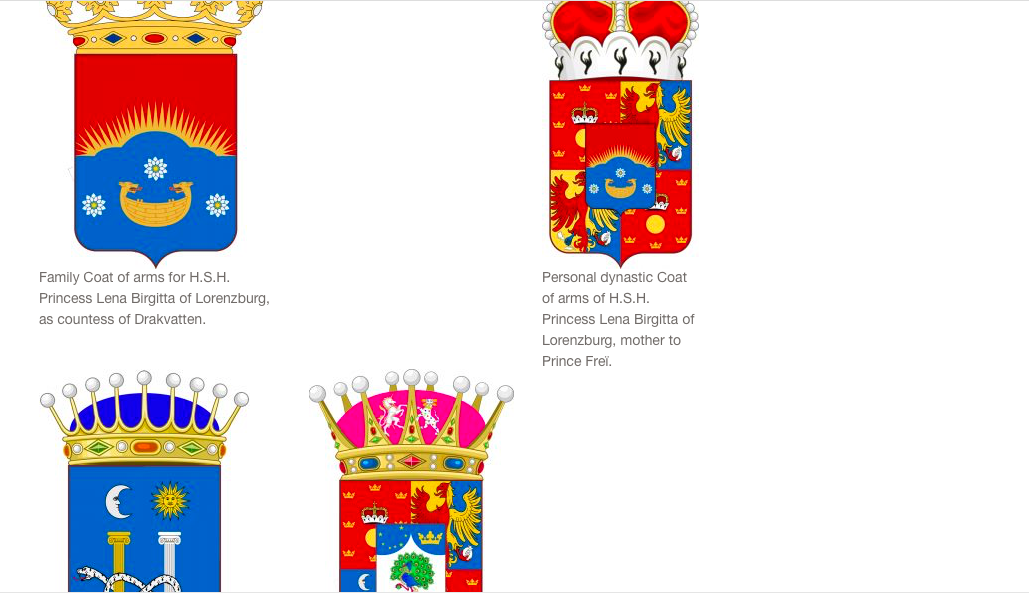 Heraldry of the different members of the Princely family of Lorenzburg